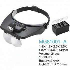 ذره بین پیشانی مدل MG-81001A