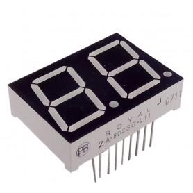 سون سگمنت 2 دیجیت 0.8 اینچ سبز آند مشترک کد 802SG