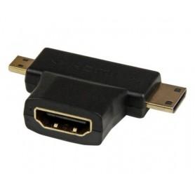 مبدل HDMI به MICROHDMI و MINIHDMI